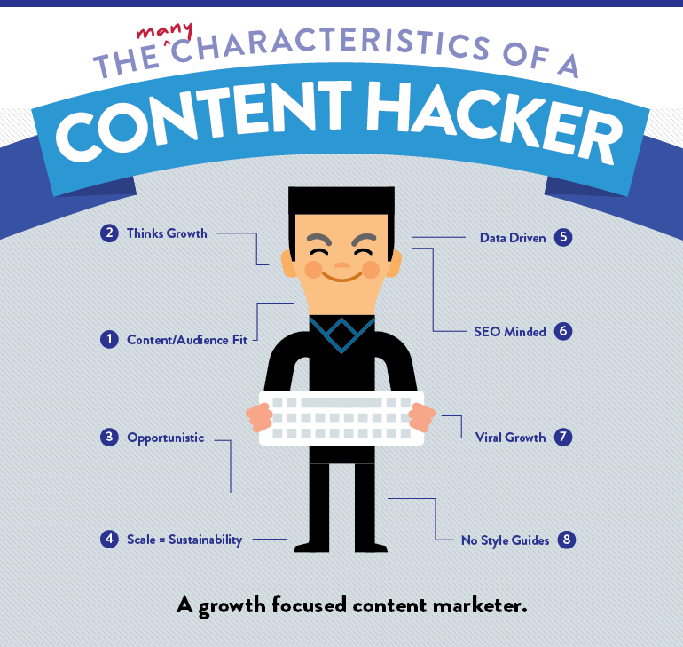 Content hacker infographic cover