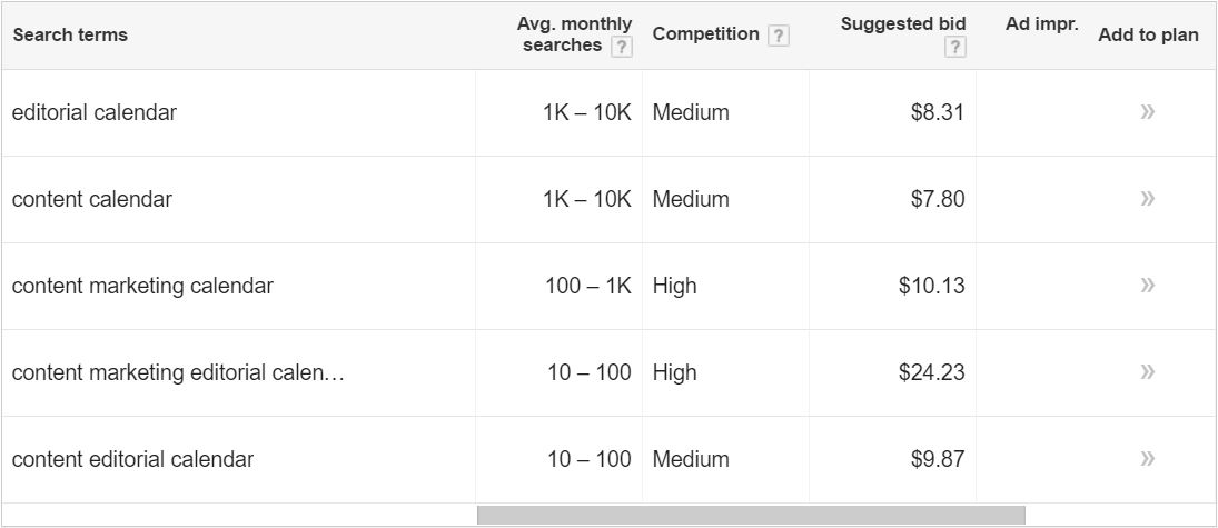 Content marketing calendar Google keyword research