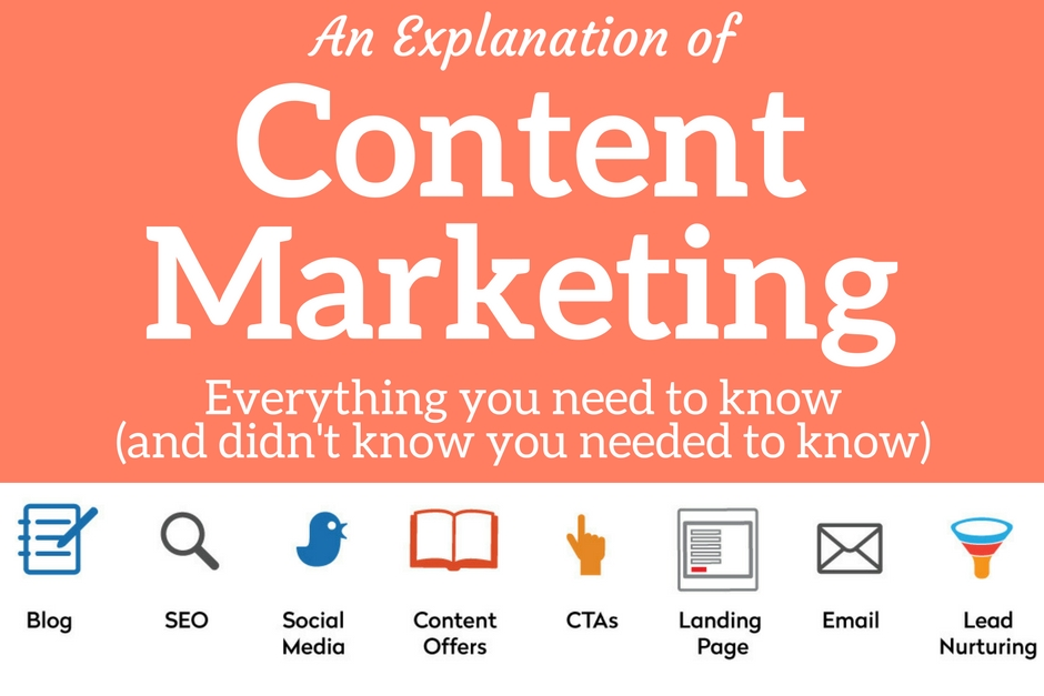 What is content marketing? Everything you ever needed to know.