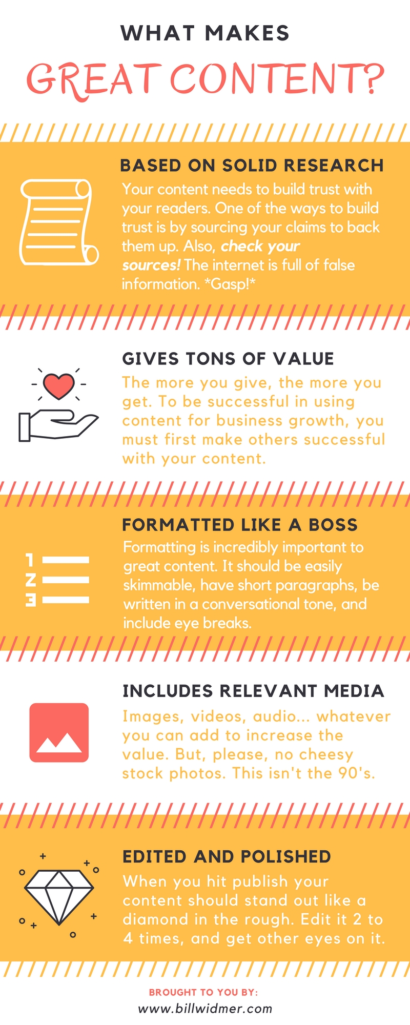 """What makes great content?"" Infographic"