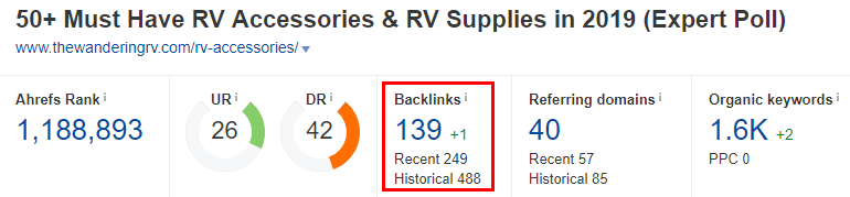 Ahrefs Backlink Analysis Results