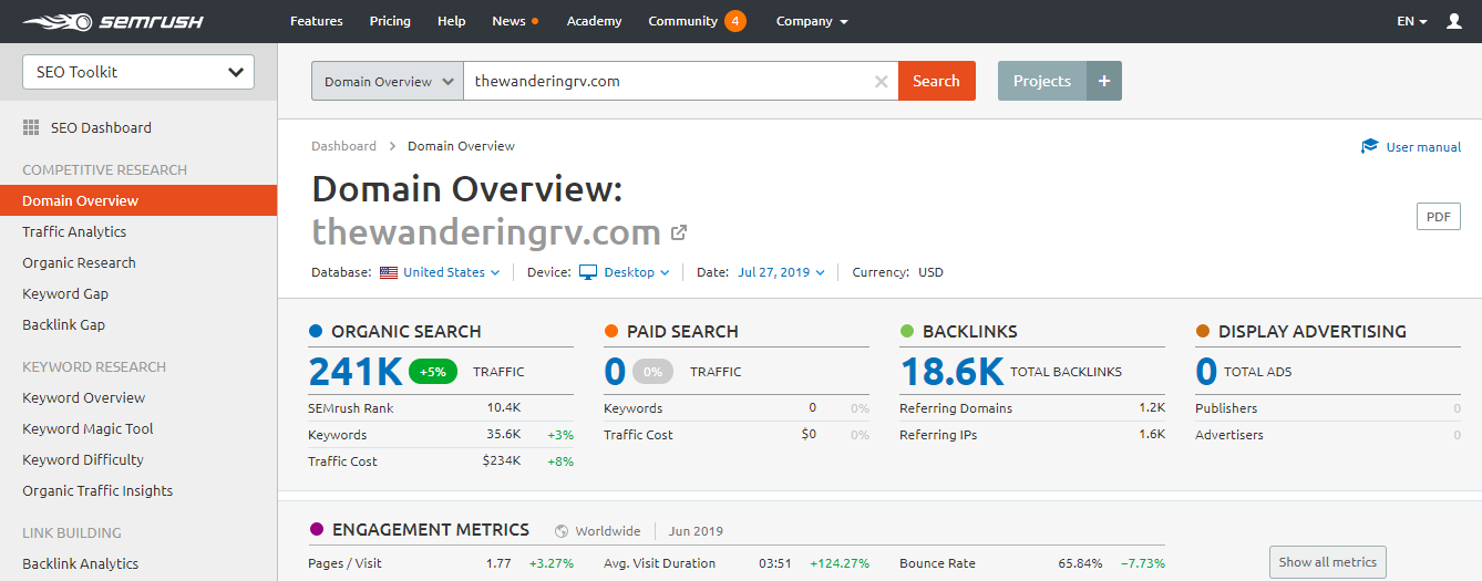 SEMrush Site Overview