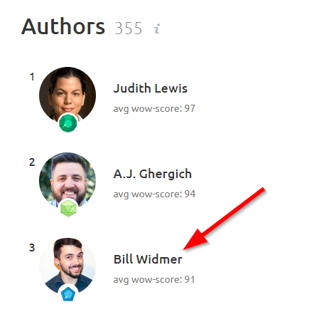 SEMrush Top Authors