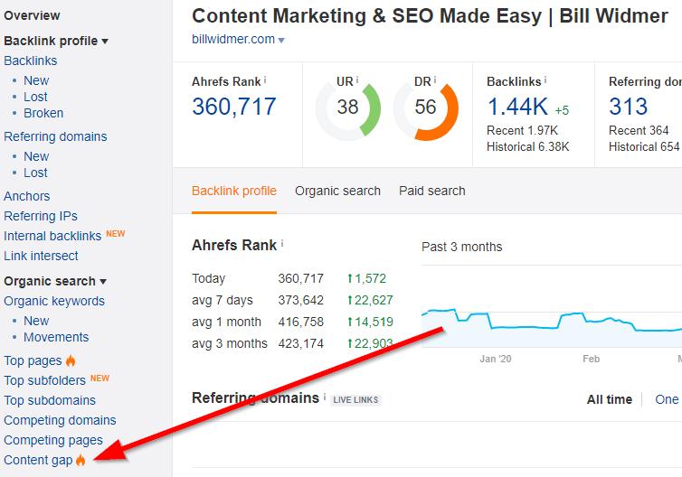 Content Gap Tool