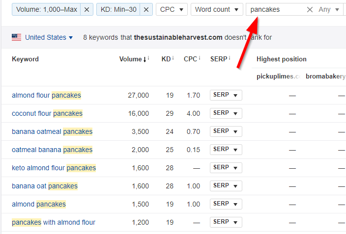 Finding Spoke Page Keywords